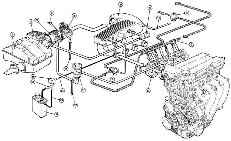 Le site pour bichonner votre 75 TS (ZPower) Carburant